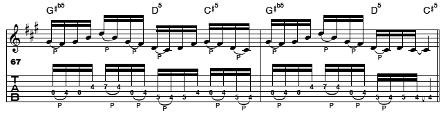 modal lick locrian for guitars