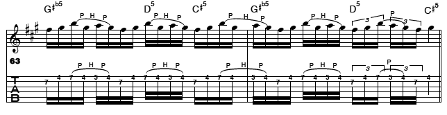 Modal Lick Locrian for Guitar
